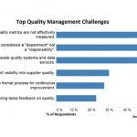 Overcoming data quality challenges