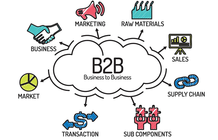 b2b ecosystems big data transform sales marketing