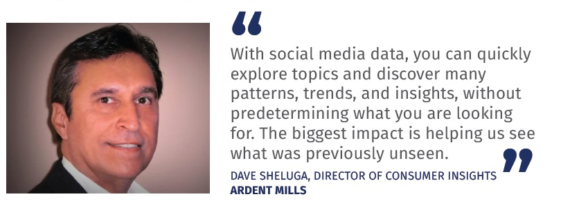 Ardent Mills on how Social Media is transforming CPG Industry in USA