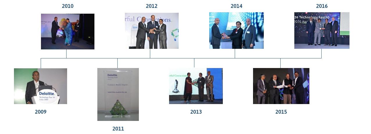Deloitte-Award-Timeline_v2