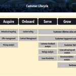 Intuit QuickBooks Online