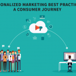 Personalized marketing best practices: A consumer journey