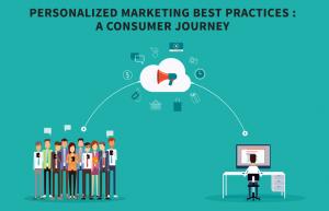 personalise marketing 1