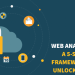 Web Analytics: A 5 step framework to unlock value