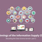 Beginnings of the Information Supply Chain