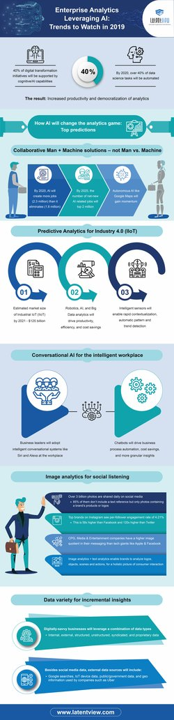 Artificial Intelligence (AI) and Machine Learning Predictions 2018
