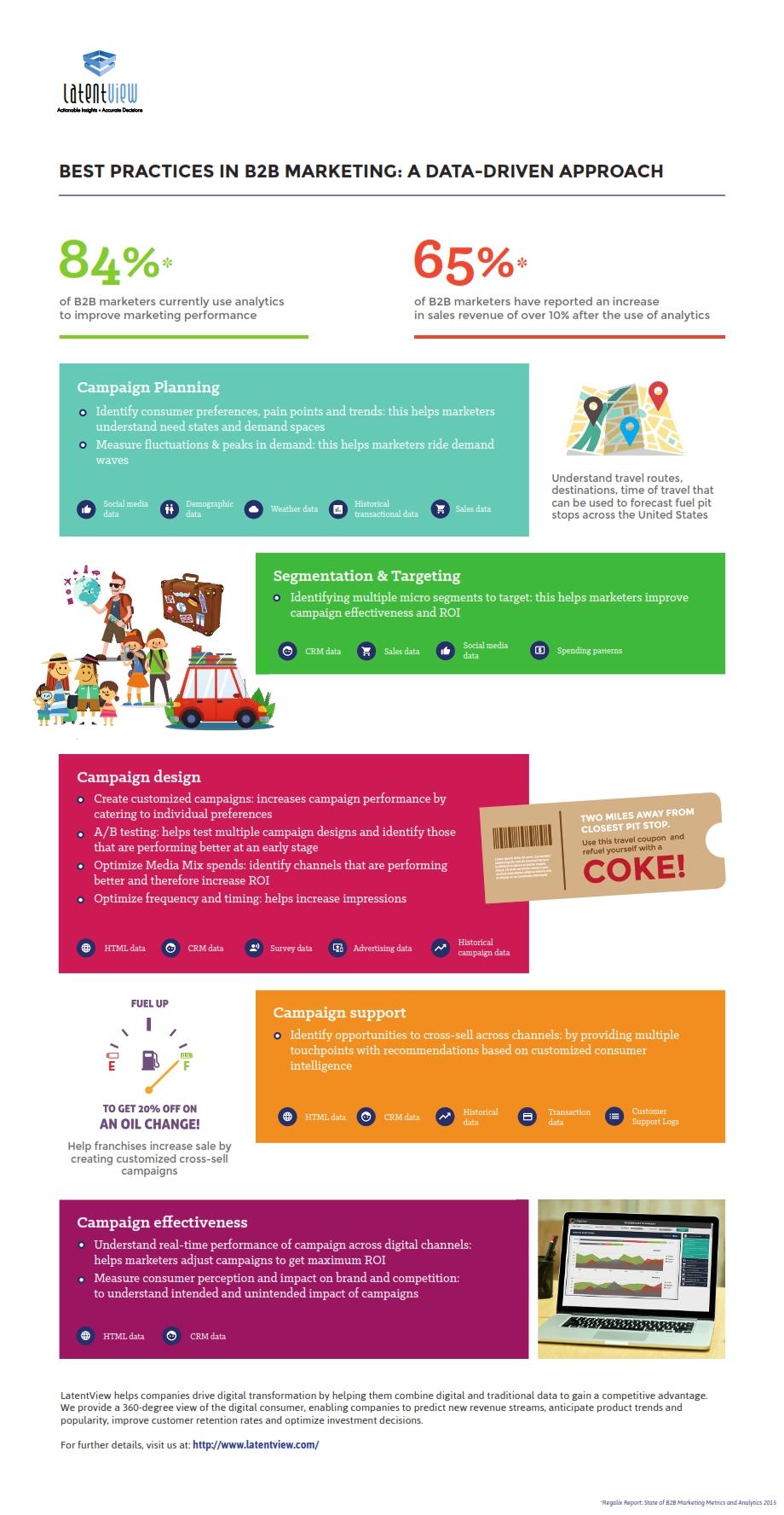 infographic v4 001