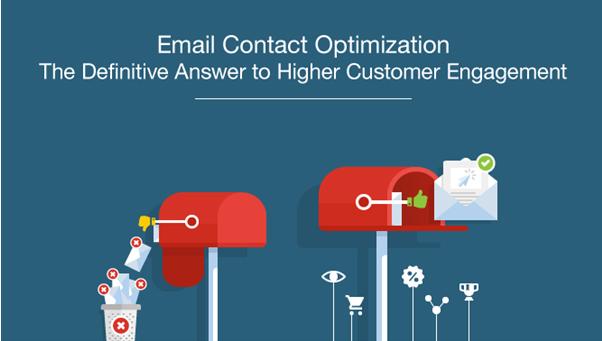 email optimization