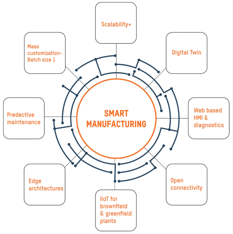 analytics in manufacturing current trends and opportunities img 3