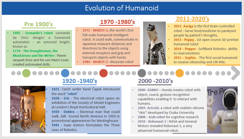 the rise of humanoid robots img 1