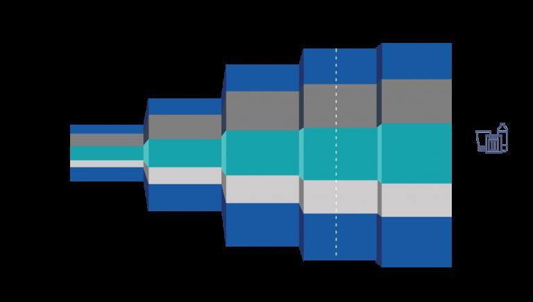 Trendpath diagram 1